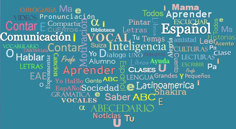 Career Scope in Spanish Language
