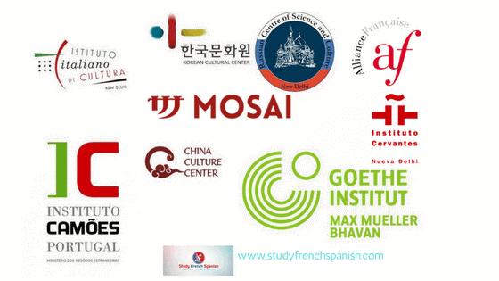language courses institutes