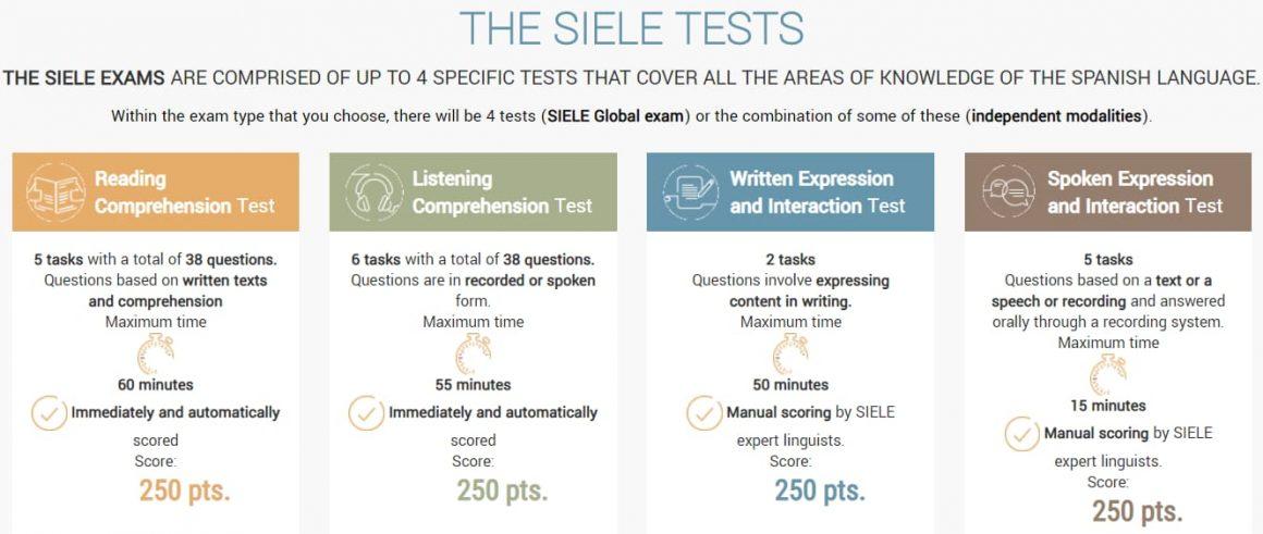 SIELE exam vs DELE